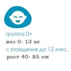 Maxi-Cosi, группа 0+ (0-13кг)