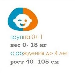 Maxi-Cosi, группа 0+1 (0-18кг)